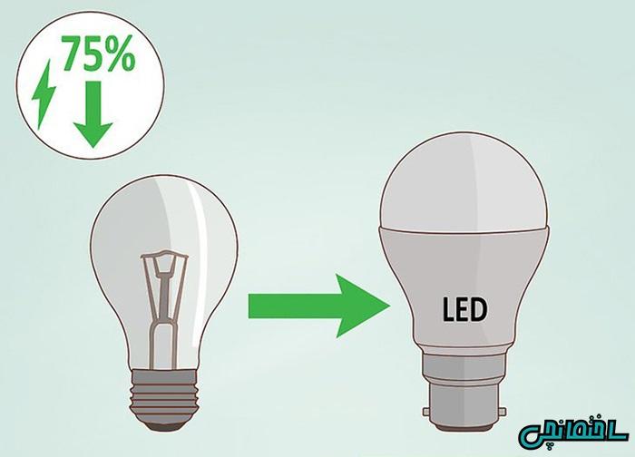 %عکس - چگونه مصرف انرژی را کاهش دهیم!